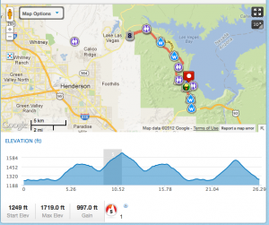 Really Big Free Marathon Course & Elevation Profile