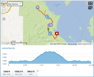 Really Big Free Half Marathon Course & Elevation Profile